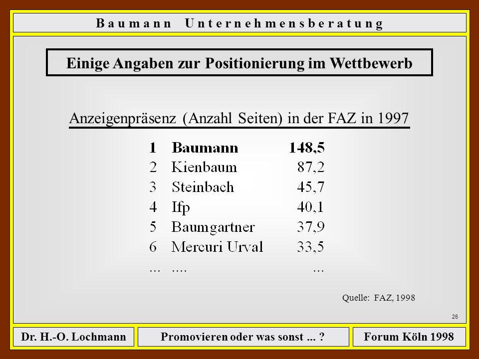 Promovieren oder was sonst... ?Dr. H.-O. LochmannForum Köln 1998 25 Einige Angaben zur Positionierung im Wettbewerb Besetzte Stellen in 1997 Quelle: B
