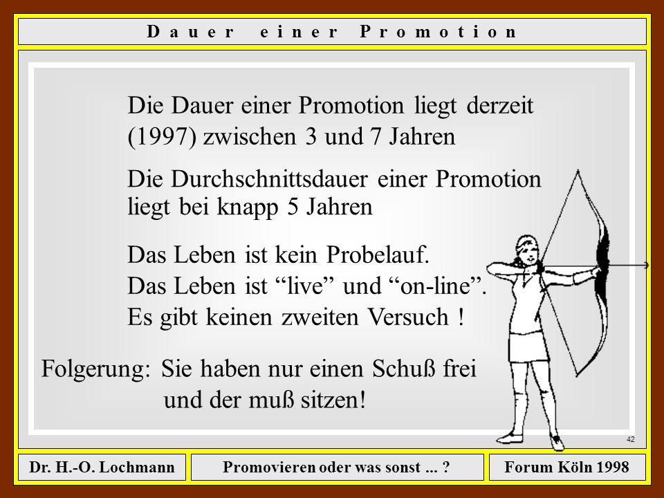 Promovieren oder was sonst... ?Dr. H.-O. LochmannForum Köln 1998 41 Die Dauer einer Promotion liegt derzeit (1997) zwischen 3 und 7 Jahren. Die Durchs