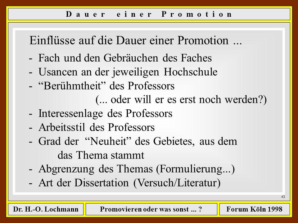Promovieren oder was sonst... ?Dr. H.-O. LochmannForum Köln 1998 42 Die Dauer einer Promotion liegt derzeit (1997) zwischen 3 und 7 Jahren Die Durchsc