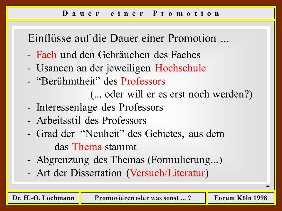 Promovieren oder was sonst... ?Dr. H.-O. LochmannForum Köln 1998 43 Einflüsse auf die Dauer einer Promotion... -Fach und den Gebräuchen des Faches -Us
