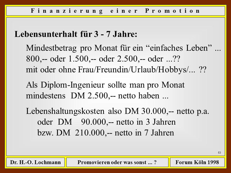 Promovieren oder was sonst... ?Dr. H.-O. LochmannForum Köln 1998 52 Geräte, Platz- und Materialkosten: Literaturarbeit PC Bücher sonstiges Material ~