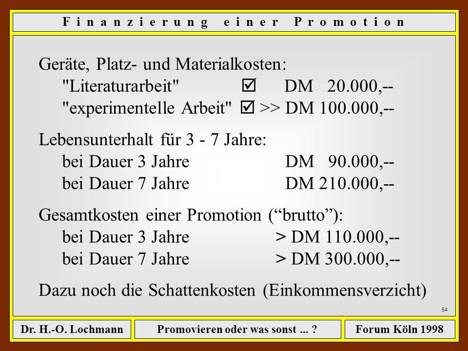 Promovieren oder was sonst... ?Dr. H.-O. LochmannForum Köln 1998 53 Lebensunterhalt für 3 - 7 Jahre: Mindestbetrag pro Monat für ein einfaches Leben..