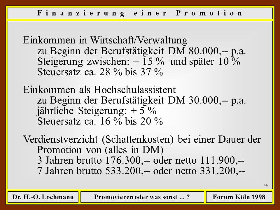 Promovieren oder was sonst... ?Dr. H.-O. LochmannForum Köln 1998 54 Lebensunterhalt für 3 - 7 Jahre: bei Dauer 3 Jahre DM 90.000,-- bei Dauer 7 Jahre