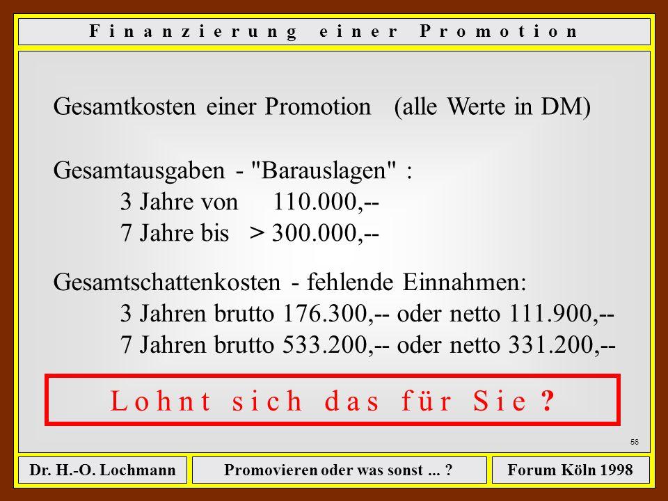 Promovieren oder was sonst... ?Dr. H.-O. LochmannForum Köln 1998 55 Einkommen in Wirtschaft/Verwaltung zu Beginn der Berufstätigkeit DM 80.000,-- p.a.