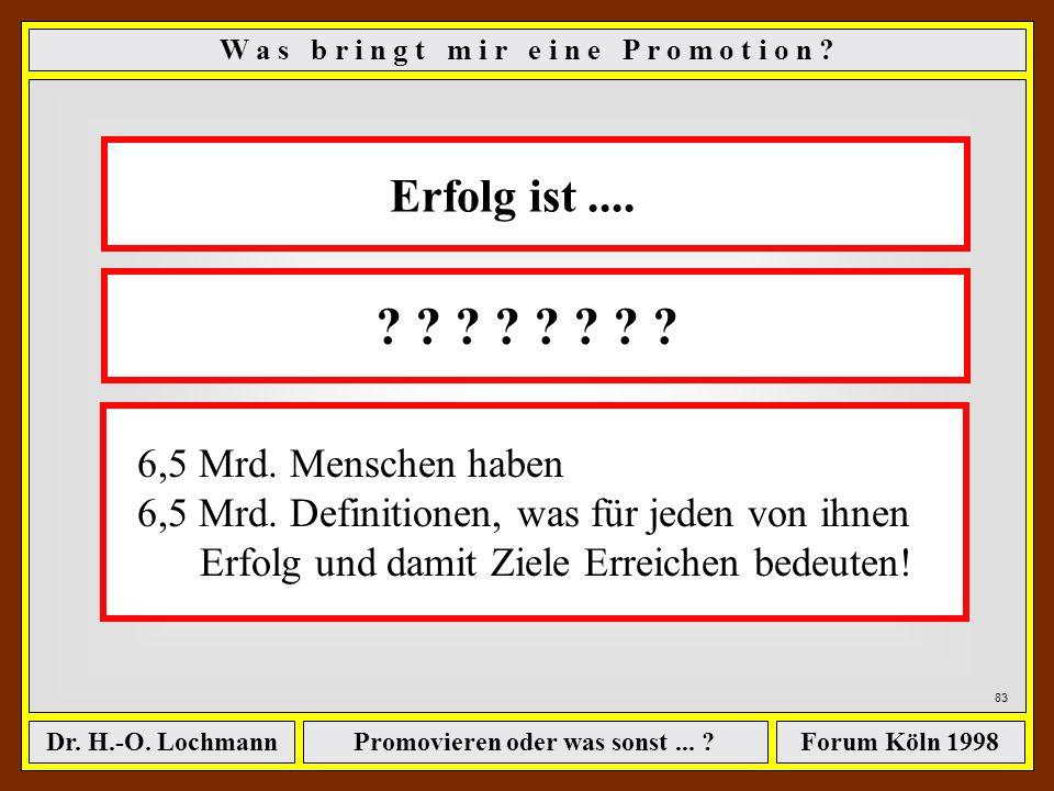 Promovieren oder was sonst... ?Dr. H.-O. LochmannForum Köln 1998 82 W a s b r i n g t m i r e i n e P r o m o t i o n ? ê Sind sie Führungskräfte gewo