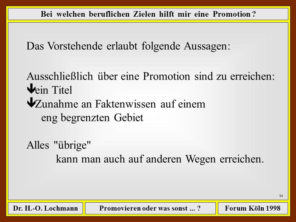Promovieren oder was sonst... ?Dr. H.-O. LochmannForum Köln 1998 D i e w e i t e r e n T h e m e n... - Wege zum begehrten Titel - Wie lange dauert ei