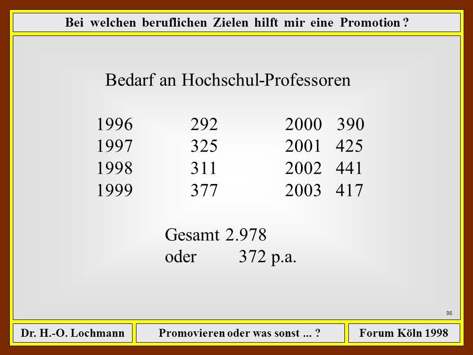 Promovieren oder was sonst... ?Dr. H.-O. LochmannForum Köln 1998 95 Bei welchen beruflichen Zielen hilft mir eine Promotion ? in denen die beruflichen