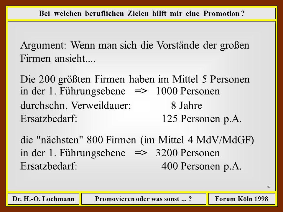 Promovieren oder was sonst... ?Dr. H.-O. LochmannForum Köln 1998 96 Bedarf an Hochschul-Professoren 1996 2922000 390 1997 325 2001 425 1998 311 2002 4