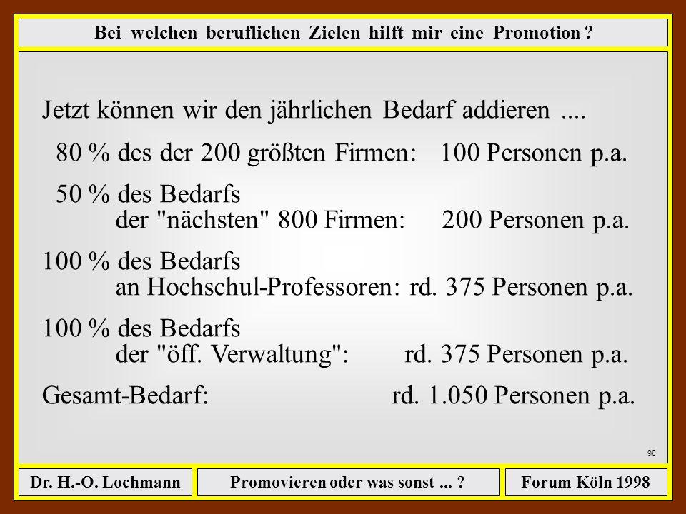 Promovieren oder was sonst... ?Dr. H.-O. LochmannForum Köln 1998 97 Argument: Wenn man sich die Vorstände der großen Firmen ansieht.... Die 200 größte