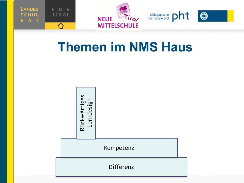 Themen im NMS Haus Differenz Kompetenz Rückwärtiges Lerndesign