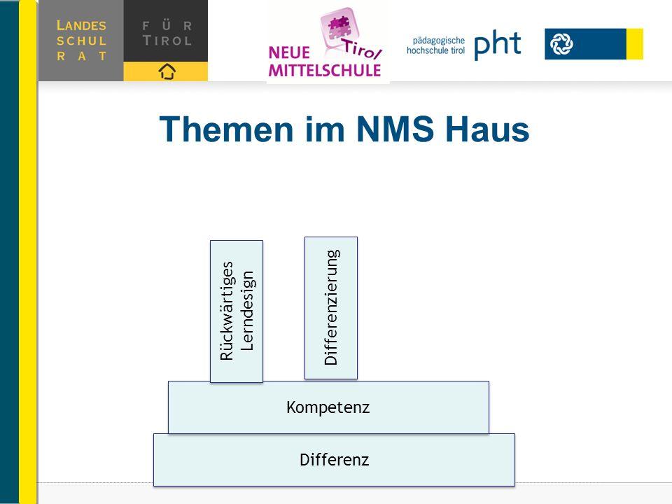 Themen im NMS Haus Differenz Kompetenz Rückwärtiges Lerndesign Differenzierung