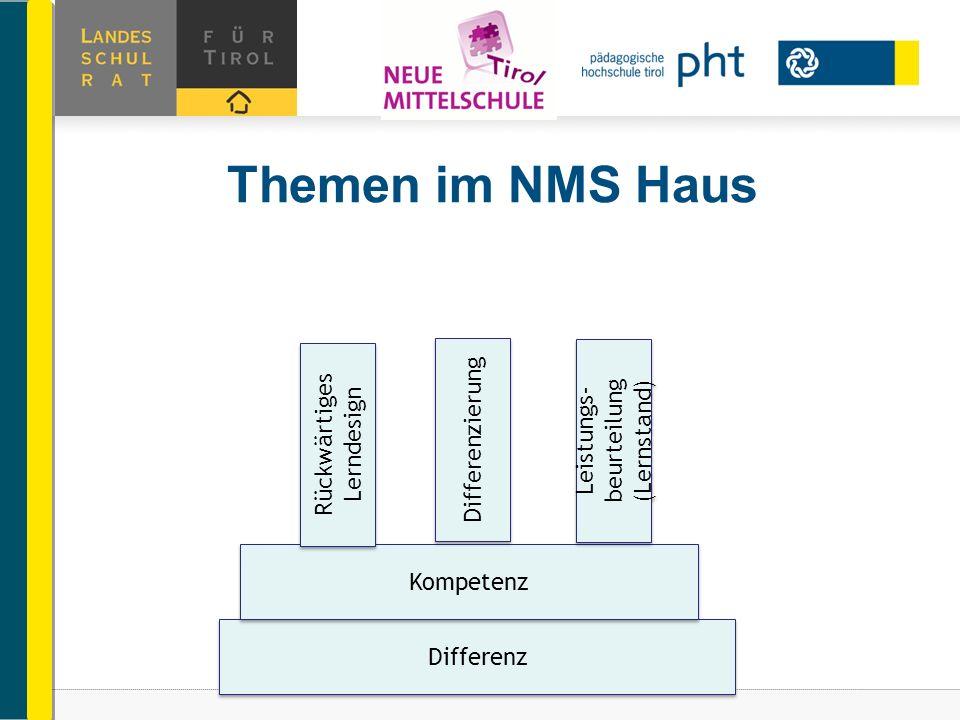 Themen im NMS Haus Differenz Kompetenz Rückwärtiges Lerndesign Differenzierung Leistungs- beurteilung (Lernstand) Leistungs- beurteilung (Lernstand)