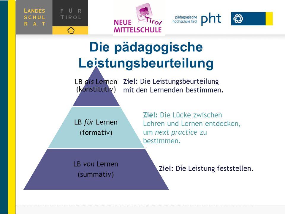 Die pädagogische Leistungsbeurteilung LB als Lernen (konstitutiv) LB für Lernen (formativ) LB von Lernen (summativ) Ziel: Die Lücke zwischen Lehren un