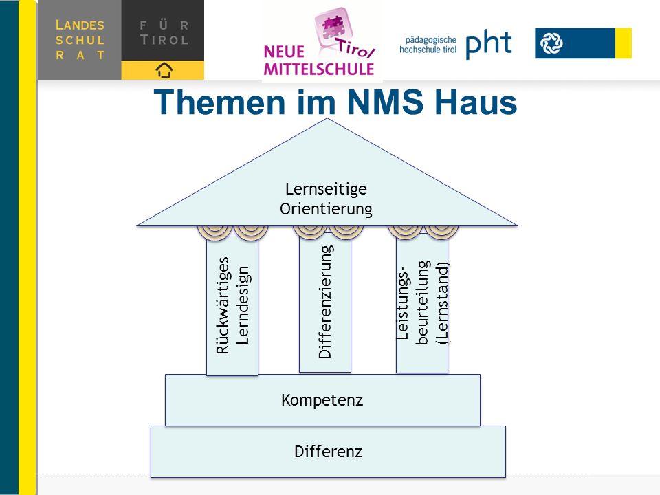 Themen im NMS Haus Differenz Kompetenz Rückwärtiges Lerndesign Differenzierung Leistungs- beurteilung (Lernstand) Leistungs- beurteilung (Lernstand) L