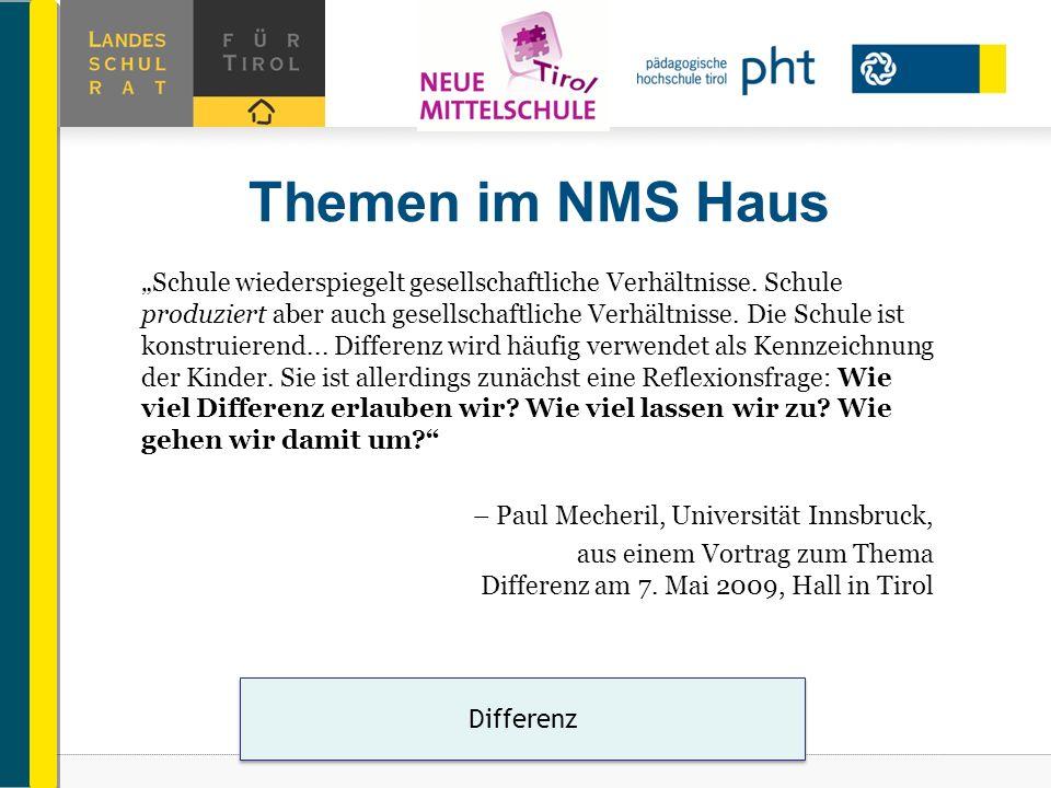 Themen im NMS Haus Differenz Schule wiederspiegelt gesellschaftliche Verhältnisse. Schule produziert aber auch gesellschaftliche Verhältnisse. Die Sch