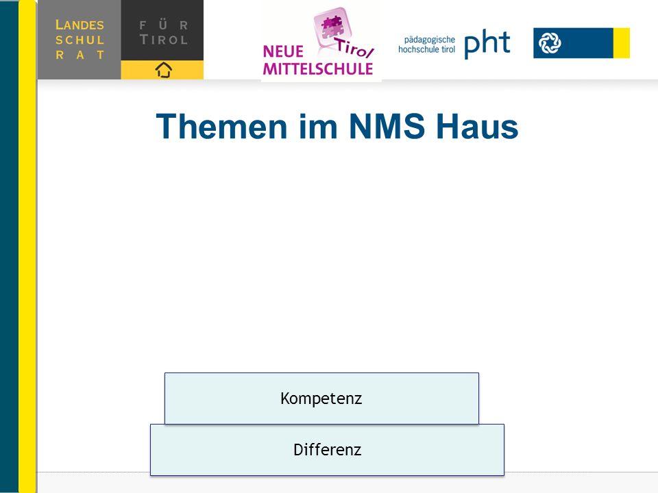 Themen im NMS Haus Differenz Kompetenz