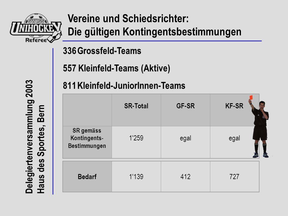 Delegiertenversammlung 2003 Haus des Sportes, Bern Vereine und Schiedsrichter: Die gültigen Kontingentsbestimmungen Kleinfeld-Aktiv Grossfeld NLA Damen NLA+ NLB Herren pro Team Kleinfeld-JuniorInnen-Teams sind von der Kontingentspflicht befreit!