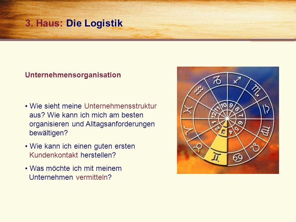 3. Haus: Die Logistik Wie sieht meine Unternehmensstruktur..aus.