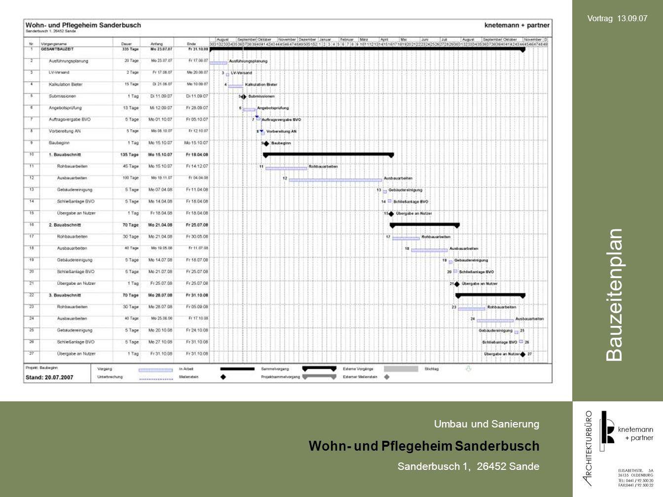 Umbau und Sanierung Wohn- und Pflegeheim Sanderbusch Sanderbusch 1, 26452 Sande Vortrag 13.09.07 Bauzeitenplan