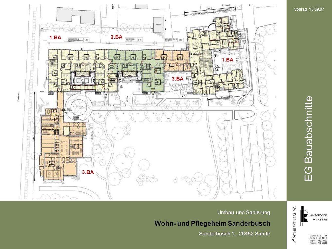Umbau und Sanierung Wohn- und Pflegeheim Sanderbusch Sanderbusch 1, 26452 Sande Vortrag 13.09.07 EG Bauabschnitte 1.BA 3.BA 2.BA 1.BA