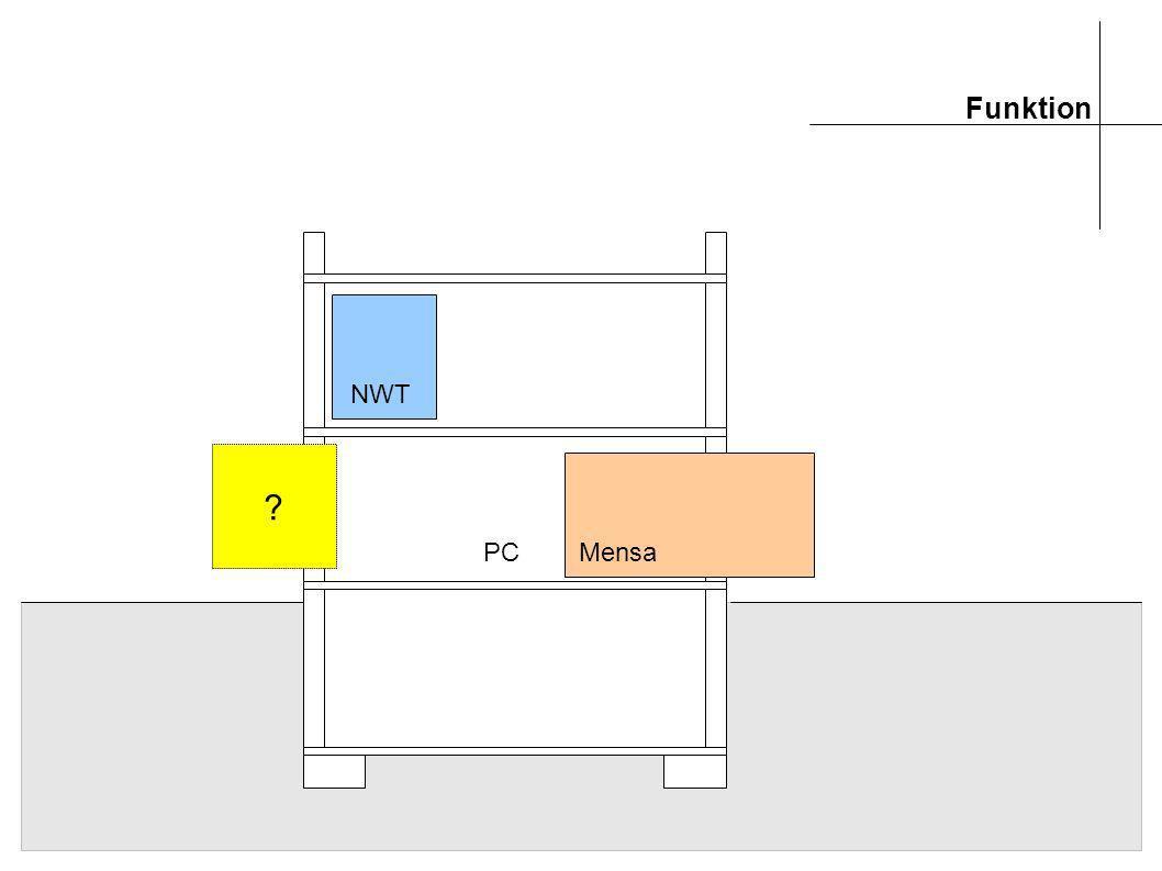 Funktion Mensa NWT ? PC