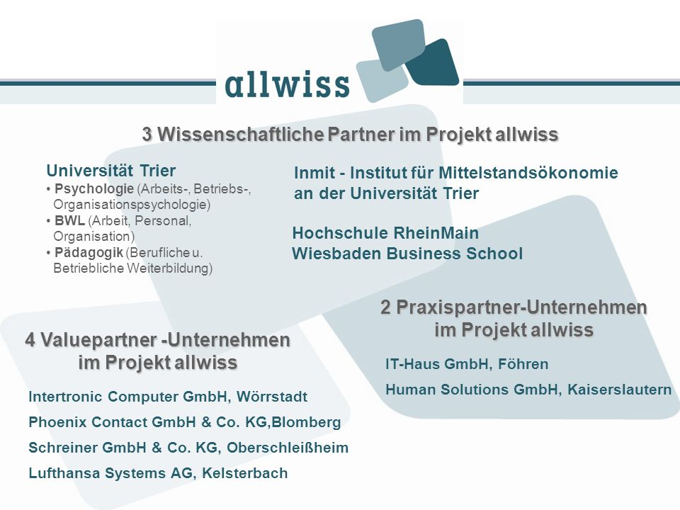 3 Wissenschaftliche Partner im Projekt allwiss Universität Trier Psychologie (Arbeits-, Betriebs-, Organisationspsychologie) BWL (Arbeit, Personal, Or