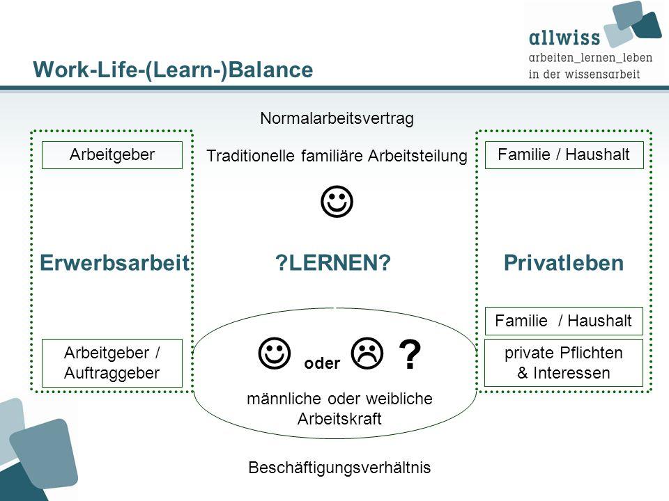 Work-Life-(Learn-)Balance Arbeitgeber / Auftraggeber Erwerbsarbeit oder ? männliche oder weibliche Arbeitskraft Beschäftigungsverhältnis Familie / Hau