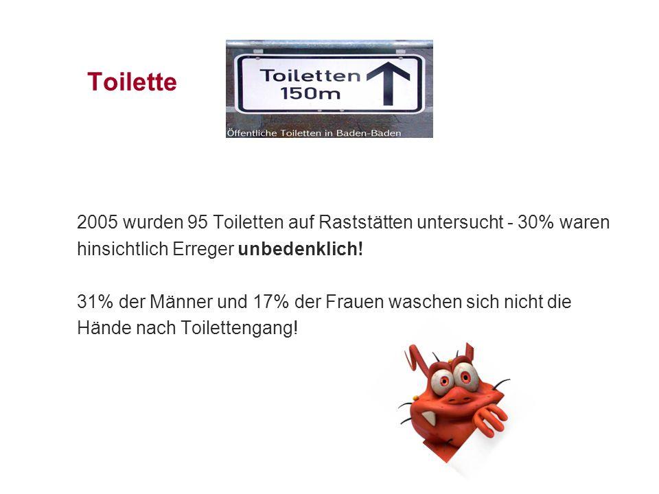 Toilette 2005 wurden 95 Toiletten auf Raststätten untersucht - 30% waren hinsichtlich Erreger unbedenklich! 31% der Männer und 17% der Frauen waschen