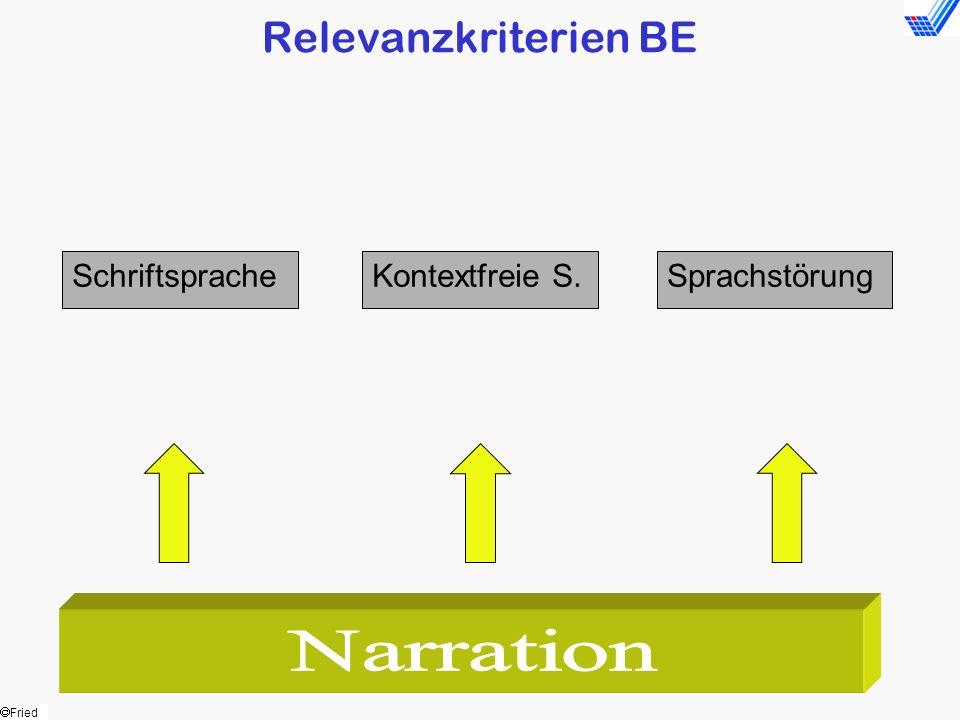 Fried Relevanzkriterien BE SchriftspracheSprachstörungKontextfreie S.