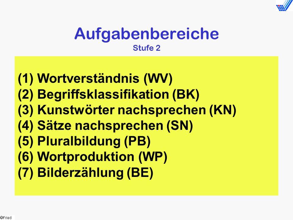 Fried Aufgabenbereiche Stufe 2 (1) Wortverständnis (WV) (2) Begriffsklassifikation (BK) (3) Kunstwörter nachsprechen (KN) (4) Sätze nachsprechen (SN)