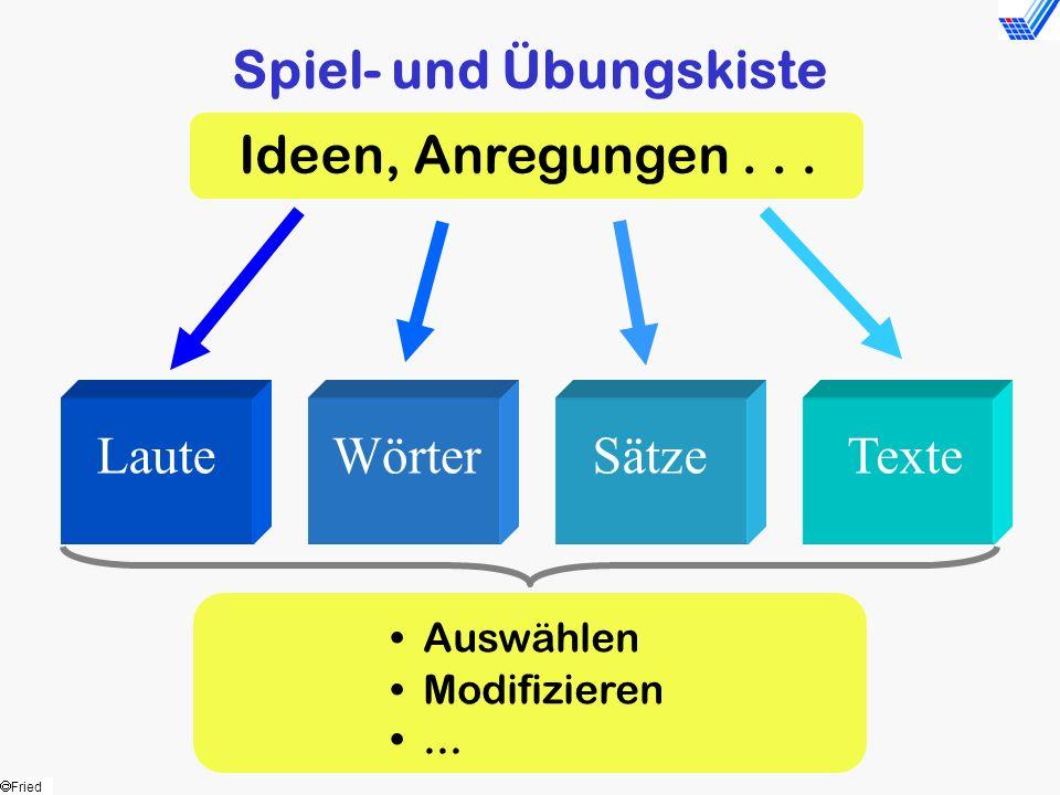 Fried Spiel- und Übungskiste Ideen, Anregungen... Laute Wörter Sätze Texte Auswählen Modifizieren...