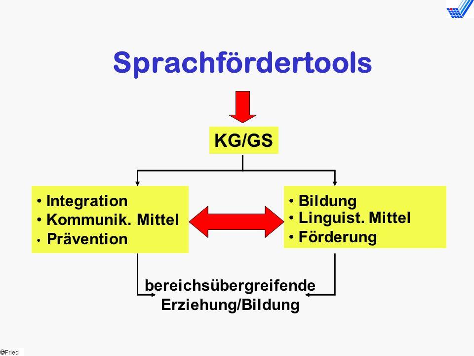 Fried KG/GS Integration Kommunik. Mittel Prävention Bildung Linguist. Mittel Förderung bereichsübergreifende Erziehung/Bildung Sprachfördertools