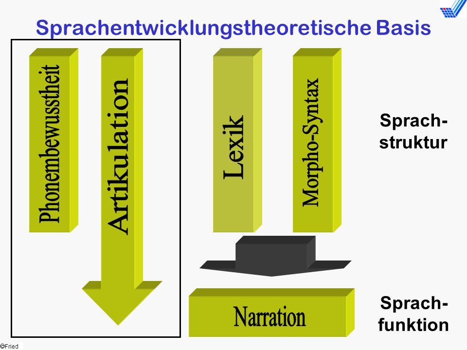 Fried Sprachentwicklungstheoretische Basis Sprach- struktur Sprach- funktion