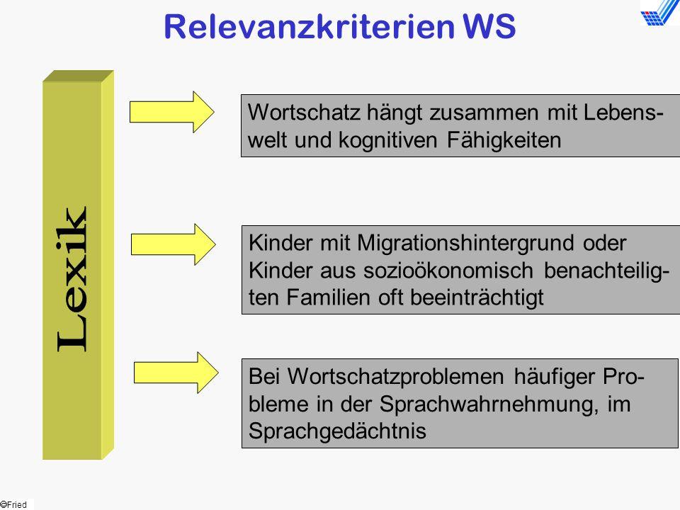 Fried Relevanzkriterien WS Wortschatz hängt zusammen mit Lebens- welt und kognitiven Fähigkeiten Kinder mit Migrationshintergrund oder Kinder aus sozi