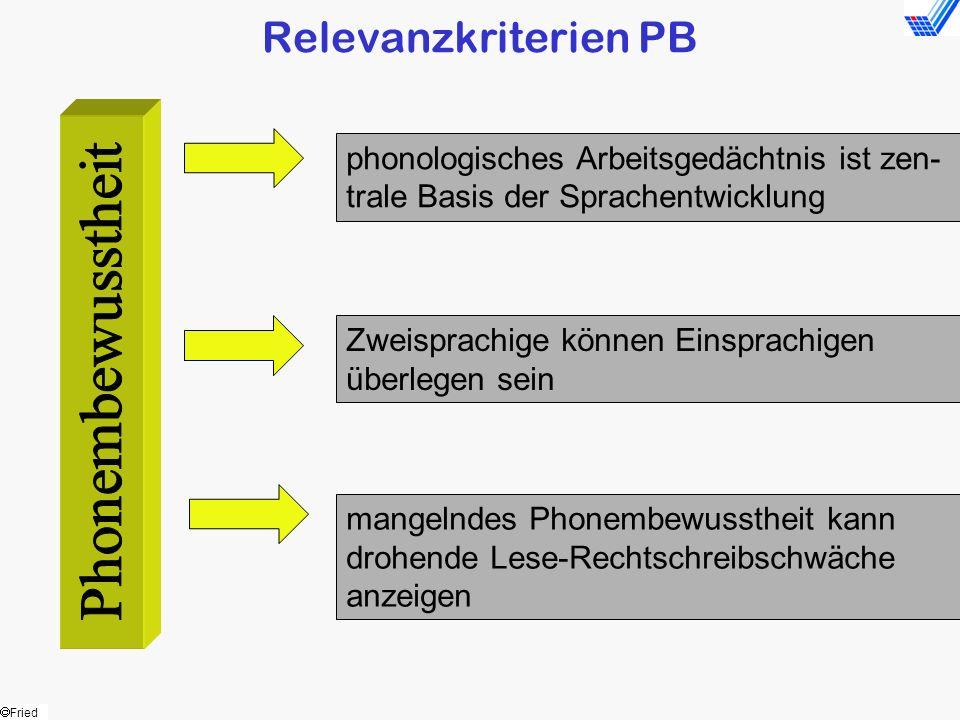 Fried Relevanzkriterien PB phonologisches Arbeitsgedächtnis ist zen- trale Basis der Sprachentwicklung Zweisprachige können Einsprachigen überlegen se