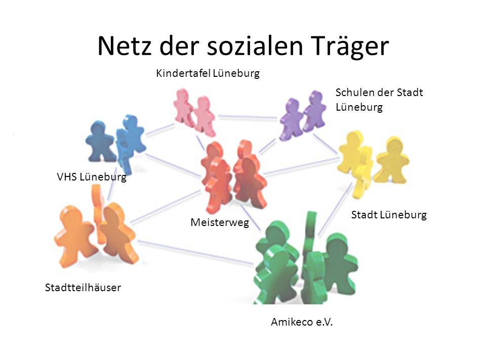 Netz der sozialen Träger Meisterweg Stadt Lüneburg Amikeco e.V. Stadtteilhäuser VHS Lüneburg Kindertafel Lüneburg Schulen der Stadt Lüneburg