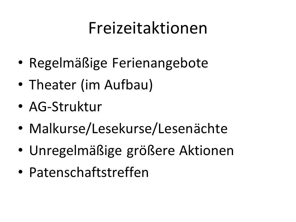Freizeitaktionen Regelmäßige Ferienangebote Theater (im Aufbau) AG-Struktur Malkurse/Lesekurse/Lesenächte Unregelmäßige größere Aktionen Patenschaftst