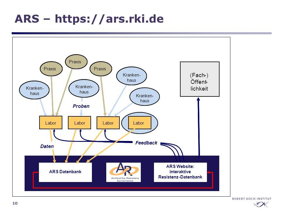 10 ARS – https://ars.rki.de