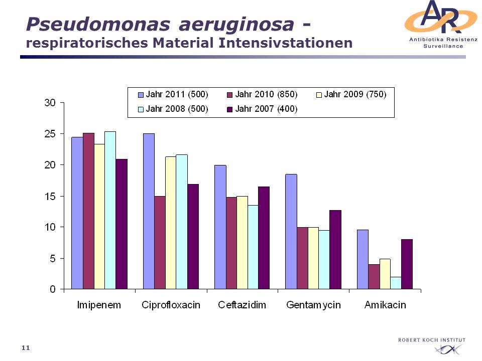 11 Pseudomonas aeruginosa - respiratorisches Material Intensivstationen