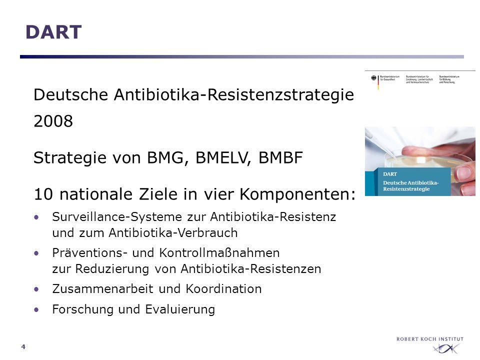 4 DART Deutsche Antibiotika-Resistenzstrategie 2008 Strategie von BMG, BMELV, BMBF 10 nationale Ziele in vier Komponenten: Surveillance-Systeme zur An