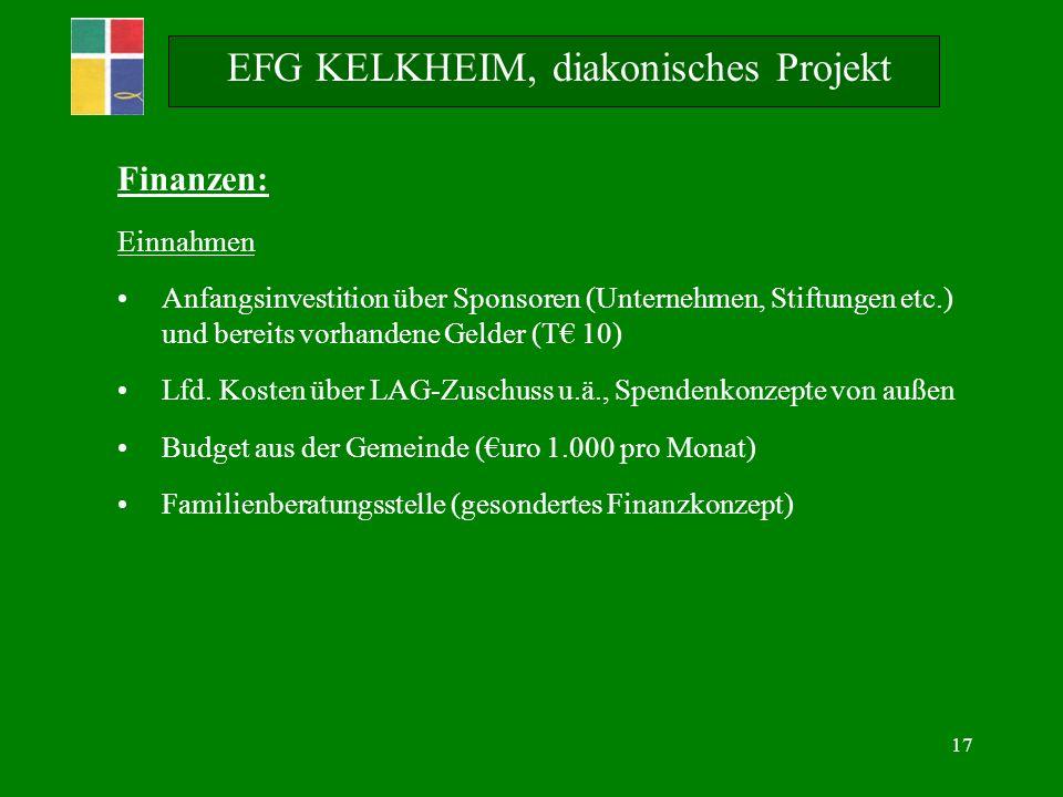 17 Finanzen: Einnahmen Anfangsinvestition über Sponsoren (Unternehmen, Stiftungen etc.) und bereits vorhandene Gelder (T 10) Lfd. Kosten über LAG-Zusc
