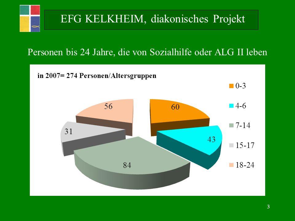 3 EFG KELKHEIM, diakonisches Projekt Personen bis 24 Jahre, die von Sozialhilfe oder ALG II leben
