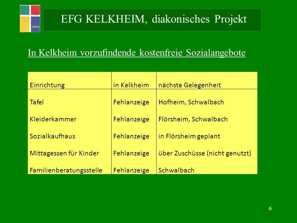 6 EFG KELKHEIM, diakonisches Projekt In Kelkheim vorzufindende kostenfreie Sozialangebote Einrichtung in Kelkheim nächste Gelegenheit Tafel Fehlanzeig