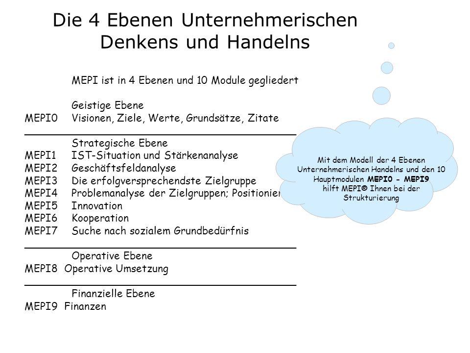 MEPI ist in 4 Ebenen und 10 Module gegliedert Geistige Ebene MEPI0Visionen, Ziele, Werte, Grundsätze, Zitate __________________________________________ Strategische Ebene MEPI1IST-Situation und Stärkenanalyse MEPI2Geschäftsfeldanalyse MEPI3Die erfolgversprechendste Zielgruppe MEPI4Problemanalyse der Zielgruppen; Positionierung MEPI5Innovation MEPI6Kooperation MEPI7Suche nach sozialem Grundbedürfnis __________________________________________ Operative Ebene MEPI8 Operative Umsetzung __________________________________________ Finanzielle Ebene MEPI9 Finanzen Die 4 Ebenen Unternehmerischen Denkens und Handelns Mit dem Modell der 4 Ebenen Unternehmerischen Handelns und den 10 Hauptmodulen MEPI0 - MEPI9 MEPI hilft MEPI® Ihnen bei der Strukturierung