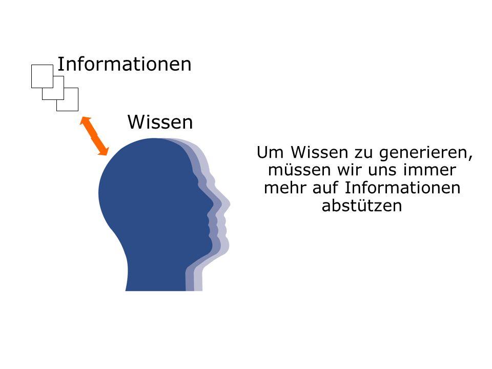 Wissen Um Wissen zu generieren, müssen wir uns immer mehr auf Informationen abstützen Informationen