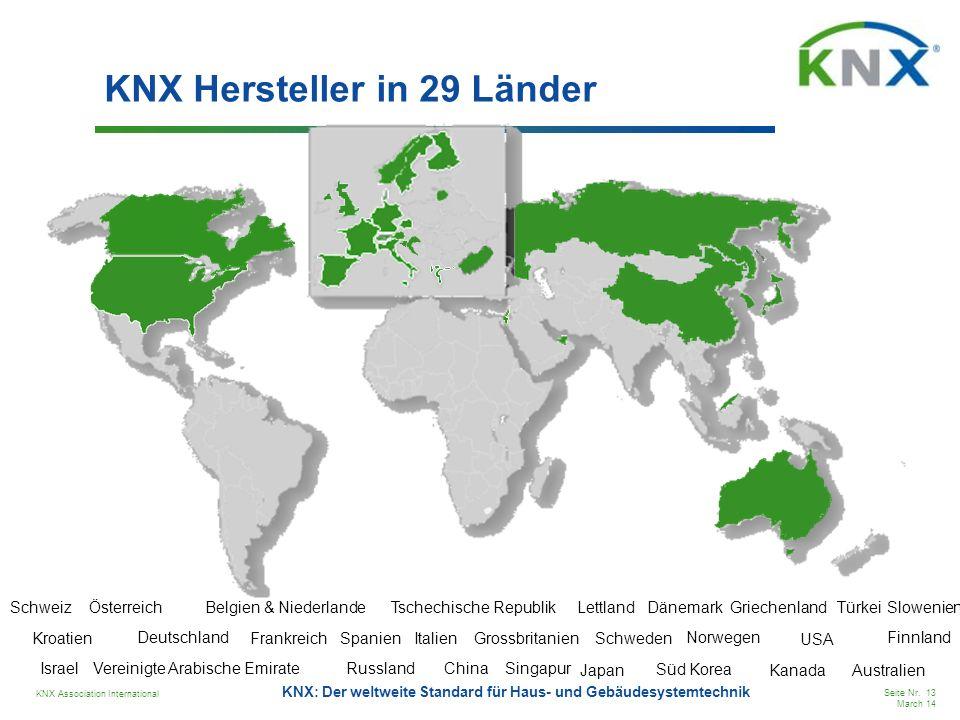 KNX Association International Seite Nr. 13 March 14 KNX: Der weltweite Standard für Haus- und Gebäudesystemtechnik SchweizÖsterreichBelgien & Niederla