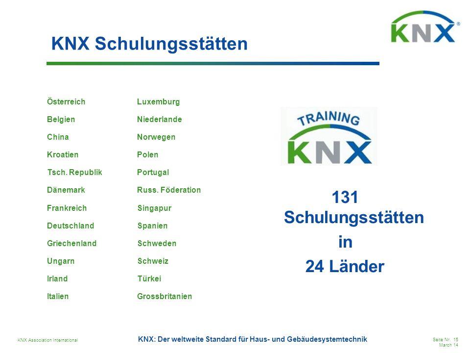 KNX Association International Seite Nr. 15 March 14 KNX: Der weltweite Standard für Haus- und Gebäudesystemtechnik KNX Schulungsstätten 131 Schulungss
