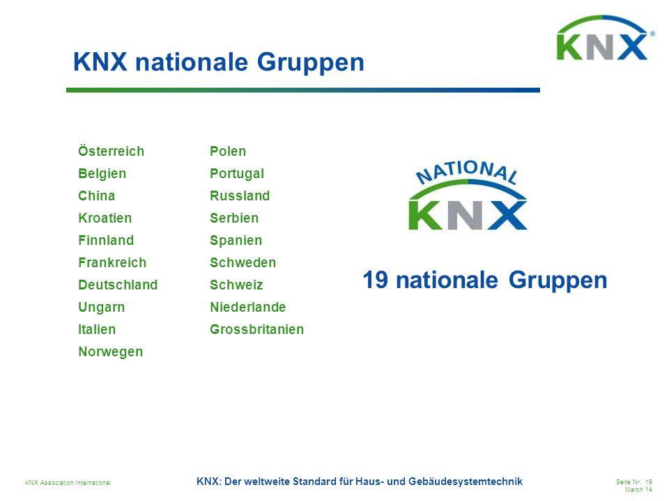 KNX Association International Seite Nr. 19 March 14 KNX: Der weltweite Standard für Haus- und Gebäudesystemtechnik KNX nationale Gruppen ÖsterreichPol