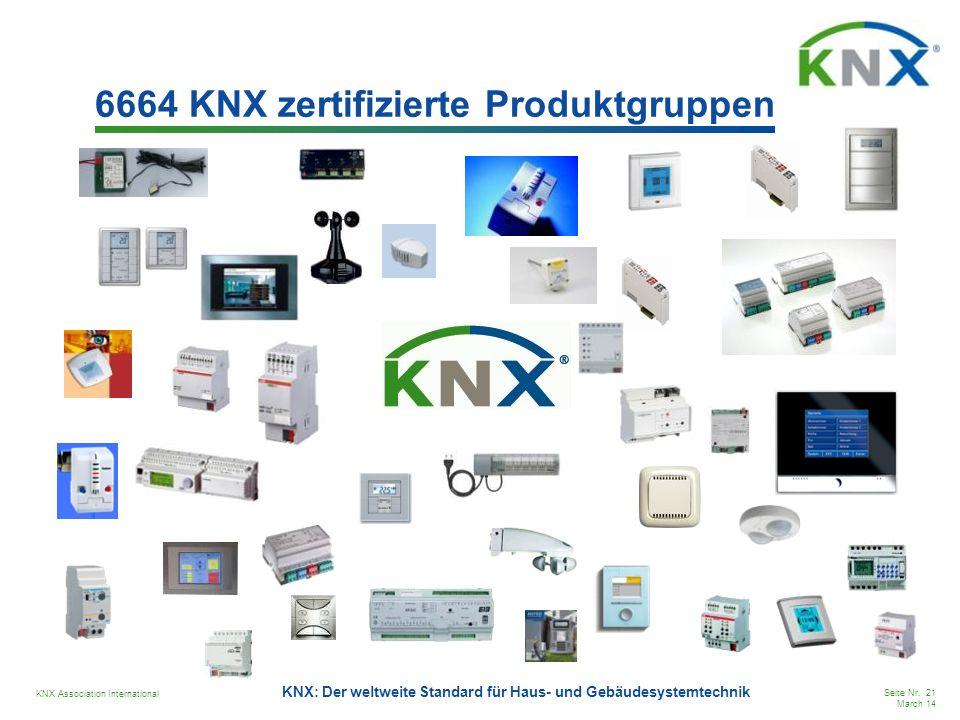 KNX Association International Seite Nr. 21 March 14 KNX: Der weltweite Standard für Haus- und Gebäudesystemtechnik 6664 KNX zertifizierte Produktgrupp