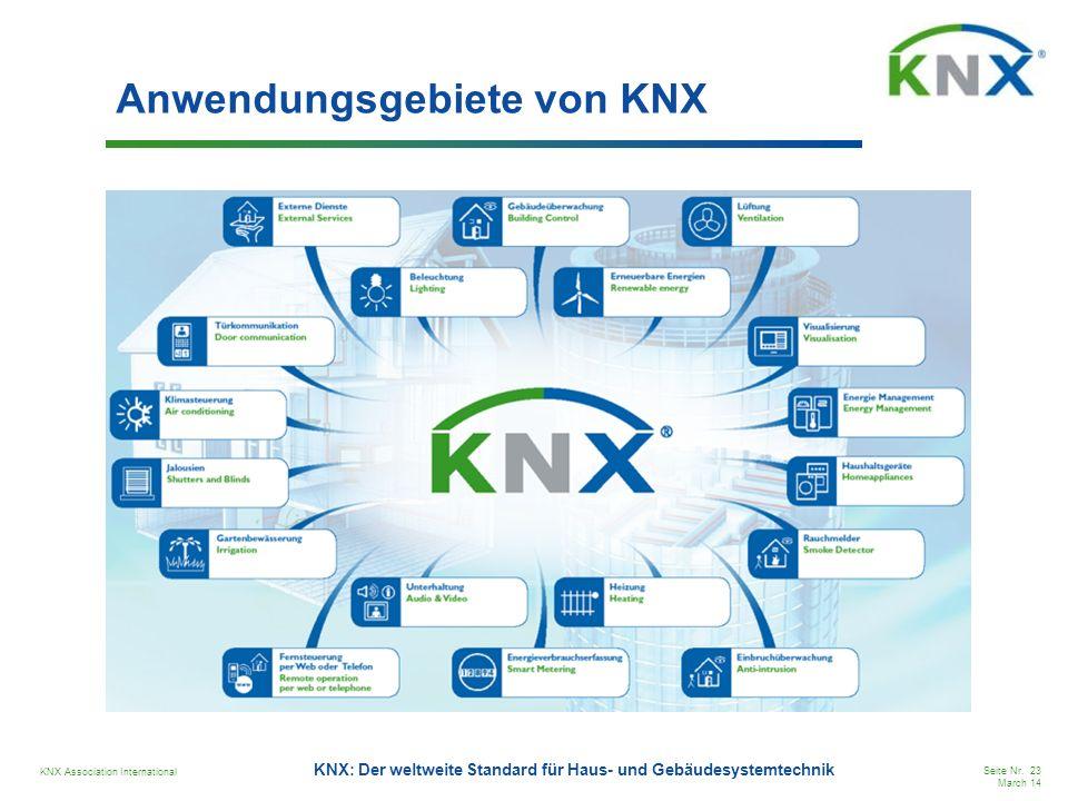 KNX Association International Seite Nr. 23 March 14 KNX: Der weltweite Standard für Haus- und Gebäudesystemtechnik Anwendungsgebiete von KNX